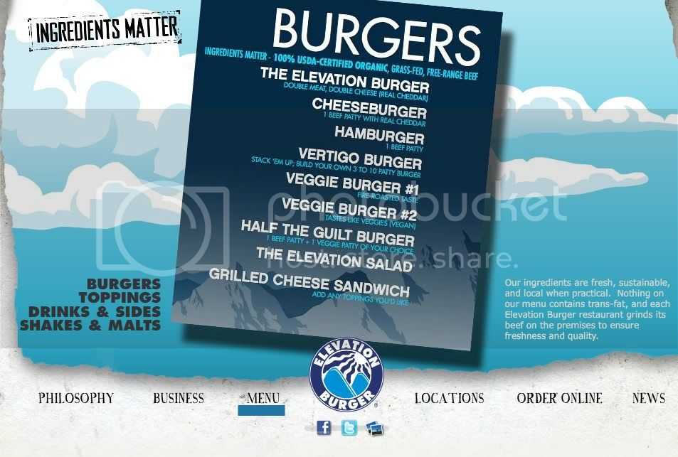 New Carlsbad Business - Burger Joint - Elevation Burger